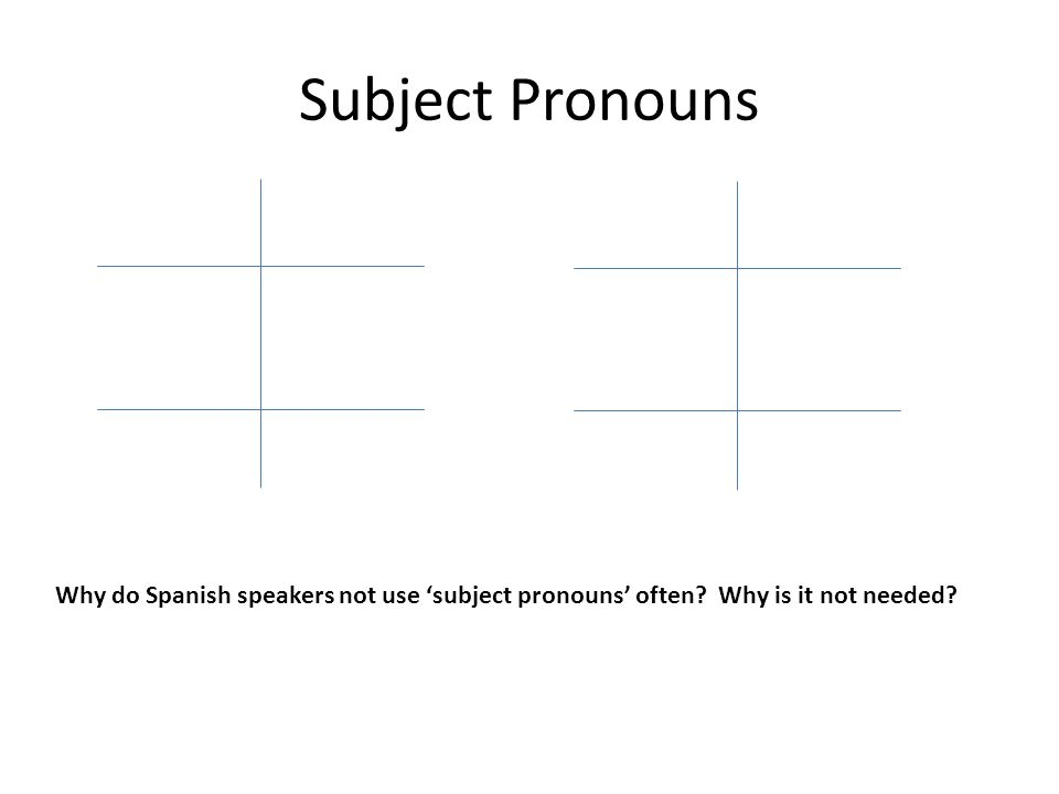 Subject Pronouns Why do Spanish speakers not use subject pronouns often Why is it not needed