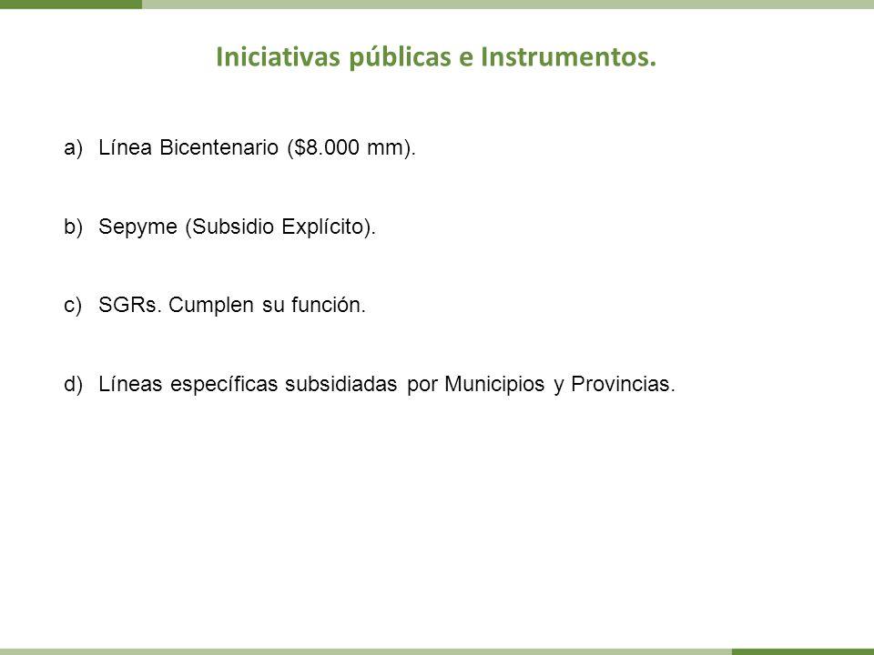 Iniciativas públicas e Instrumentos. a)Línea Bicentenario ($8.000 mm). b)Sepyme (Subsidio Explícito). c)SGRs. Cumplen su función. d)Líneas específicas