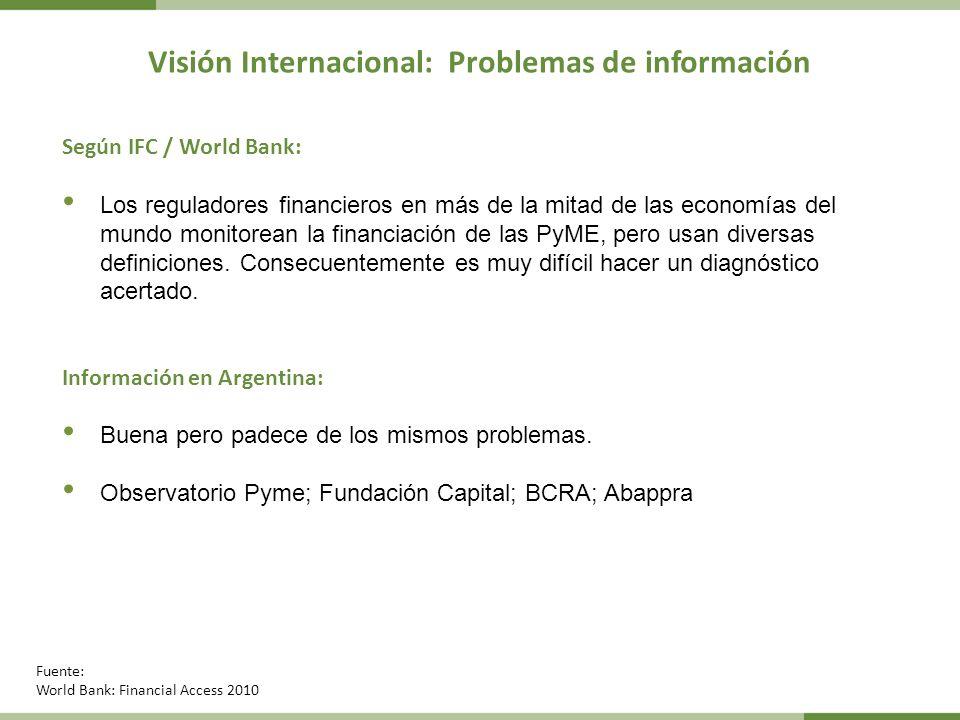 Visión Internacional: Problemas de información Según IFC / World Bank: Los reguladores financieros en más de la mitad de las economías del mundo monitorean la financiación de las PyME, pero usan diversas definiciones.
