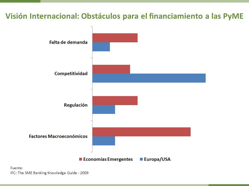 Visión Internacional: Obstáculos para el financiamiento a las PyME Fuente: IFC: The SME Banking Knowledge Guide - 2009