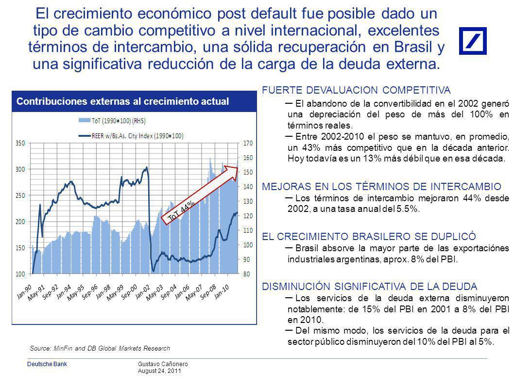 Gustavo Cañonero August 24, 2011 Deutsche Bank Argentina: lista para sobresalir o para volver a defraudar! El crecimiento se mantiene fuerte pero las