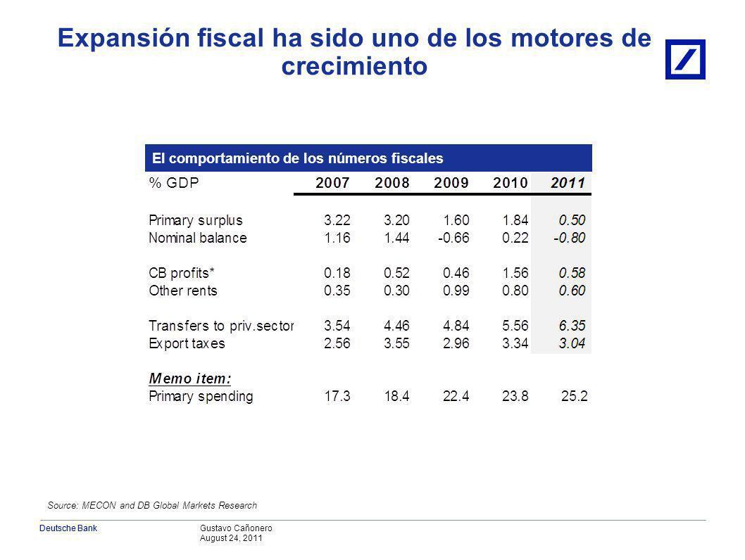 Gustavo Cañonero August 24, 2011 Deutsche Bank El crecimiento económico post default fue posible dado un tipo de cambio competitivo a nivel internacional, excelentes términos de intercambio, una sólida recuperación en Brasil y una significativa reducción de la carga de la deuda externa.