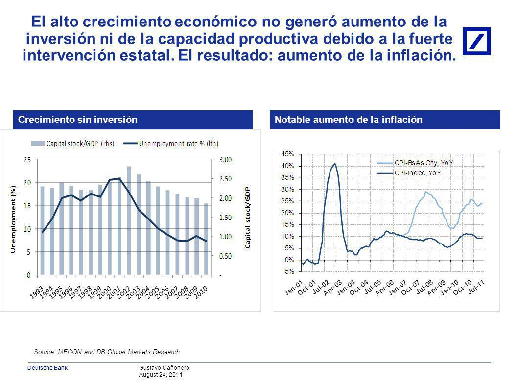 Gustavo Cañonero August 24, 2011 Deutsche Bank Expansión fiscal ha sido uno de los motores de crecimiento El comportamiento de los números fiscales Source: MECON and DB Global Markets Research