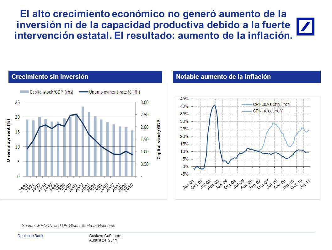Gustavo Cañonero August 24, 2011 Deutsche Bank Expansión fiscal ha sido uno de los motores de crecimiento El comportamiento de los números fiscales So