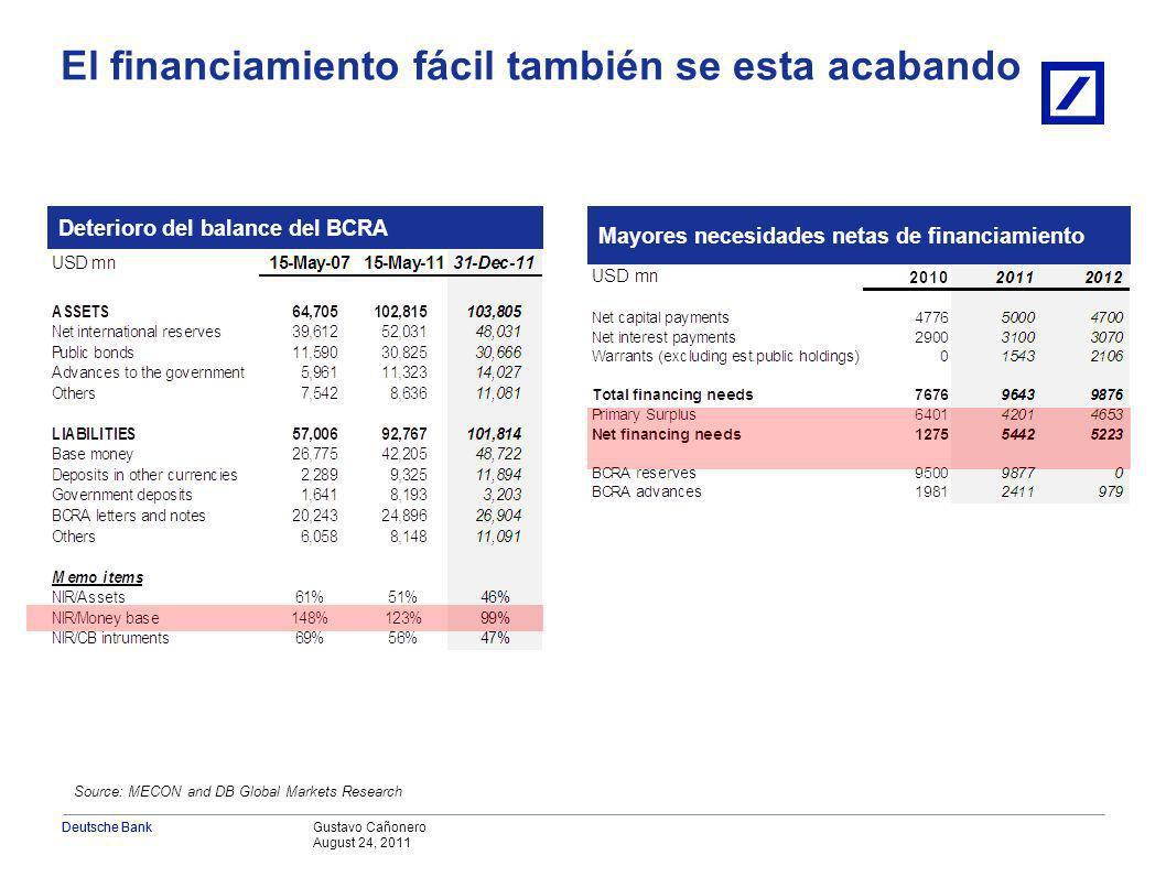 Gustavo Cañonero August 24, 2011 Deutsche Bank El alto crecimiento económico no generó aumento de la inversión ni de la capacidad productiva debido a