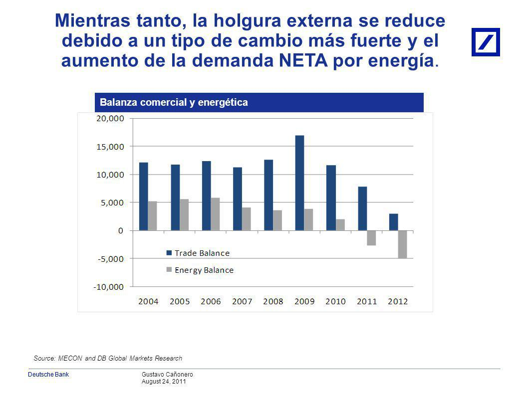 Gustavo Cañonero August 24, 2011 Deutsche Bank El financiamiento fácil también se esta acabando Deterioro del balance del BCRA Mayores necesidades net