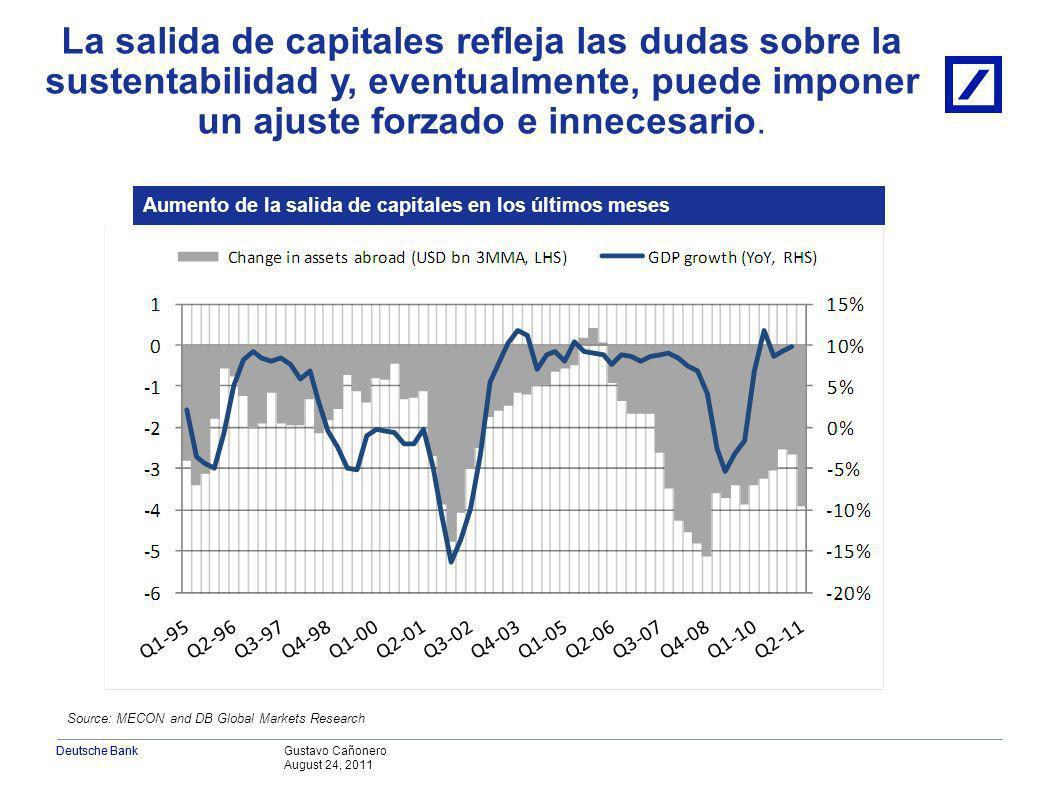 Gustavo Cañonero August 24, 2011 Deutsche Bank Mientras tanto, la holgura externa se reduce debido a un tipo de cambio más fuerte y el aumento de la d