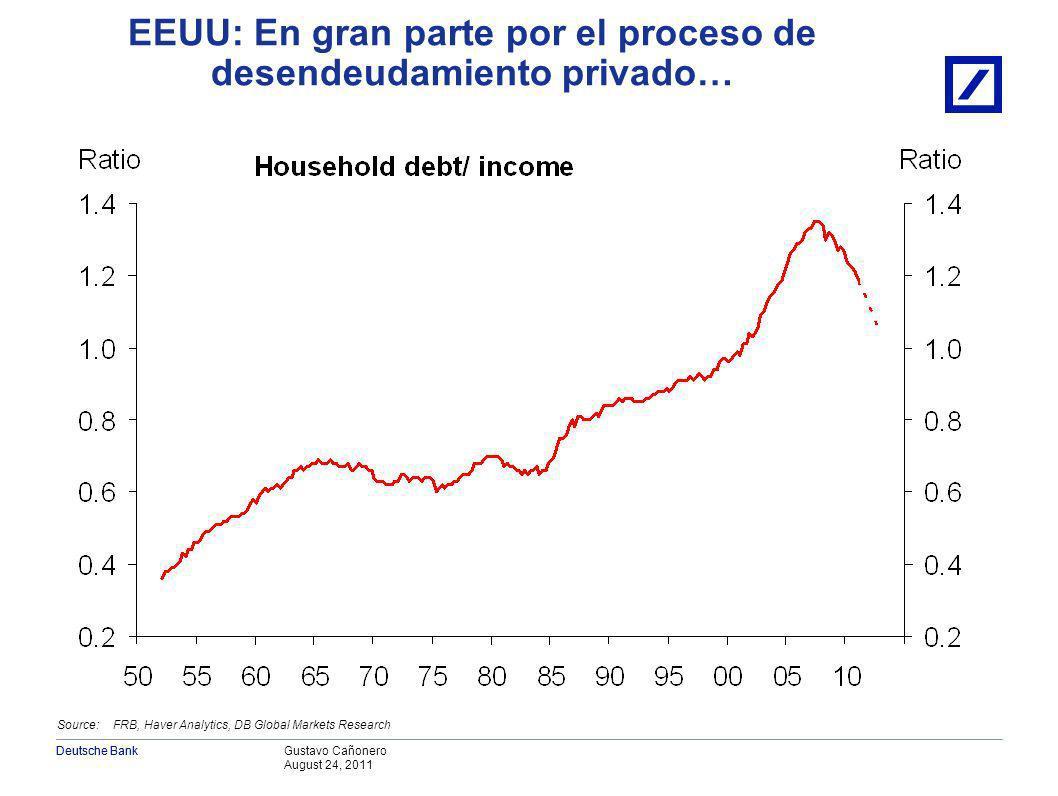 Gustavo Cañonero August 24, 2011 Deutsche Bank EEUU: La recuperación ha sido históricamente más lenta de todos modos Source: BEA, CBO, Haver Analytics