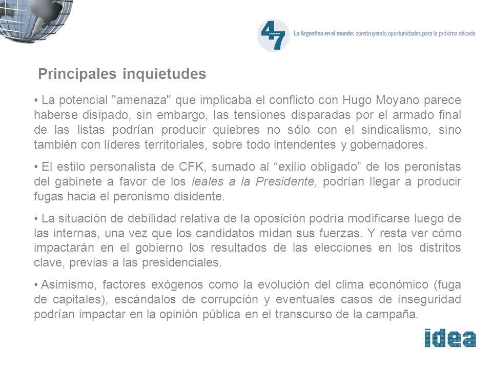 Principales inquietudes La potencial amenaza que implicaba el conflicto con Hugo Moyano parece haberse disipado, sin embargo, las tensiones disparadas por el armado final de las listas podrían producir quiebres no sólo con el sindicalismo, sino también con líderes territoriales, sobre todo intendentes y gobernadores.