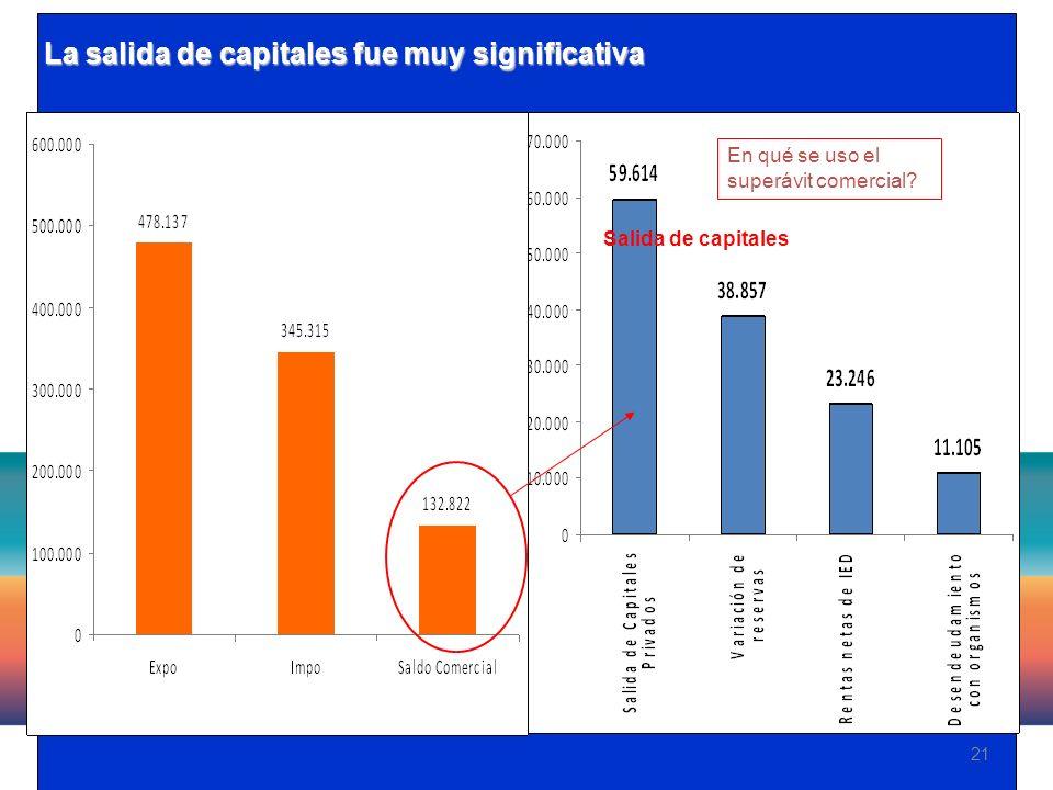 21 La salida de capitales fue muy significativa En qué se uso el superávit comercial.