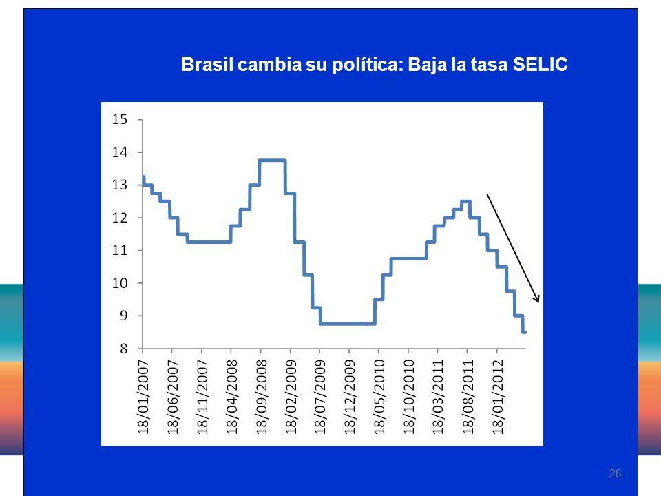 28 Brasil cambia su política: Baja la tasa SELIC