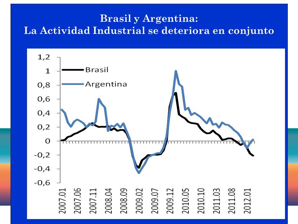 30 Brasil y Argentina: La Actividad Industrial se deteriora en conjunto