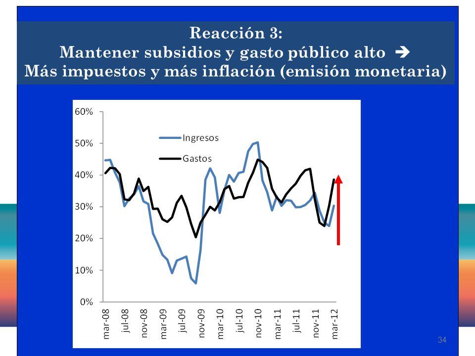 34 Reacción 3: Mantener subsidios y gasto público alto Más impuestos y más inflación (emisión monetaria)