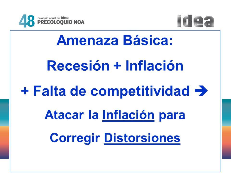 37 Amenaza Básica: Recesión + Inflación + Falta de competitividad Atacar la Inflación para Corregir Distorsiones