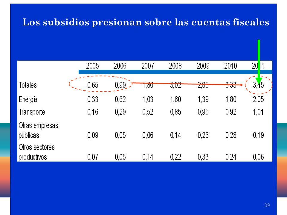 39 Los subsidios presionan sobre las cuentas fiscales