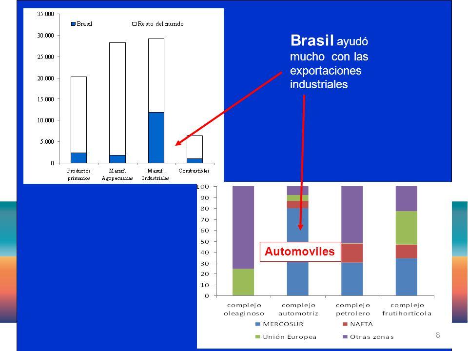 8 Brasil ayudó mucho con las exportaciones industriales Automoviles