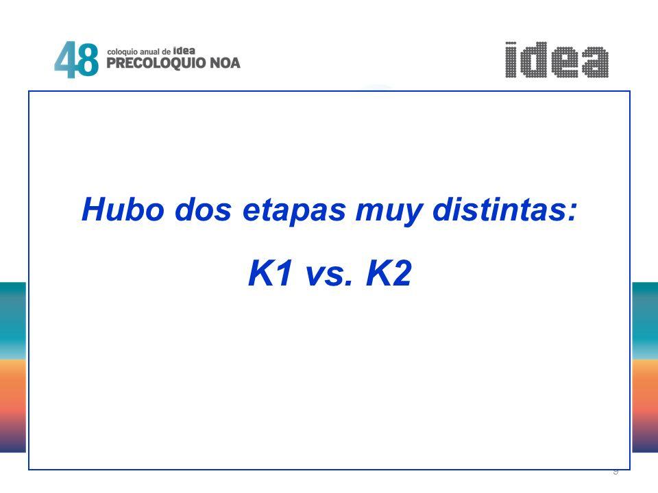 9 Hubo dos etapas muy distintas: K1 vs. K2