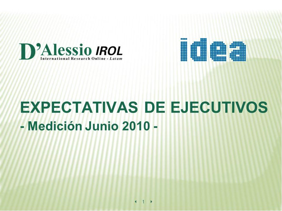 1 EXPECTATIVAS DE EJECUTIVOS - Medición Junio 2010 -