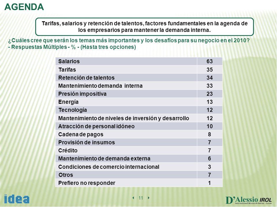 AGENDA ¿Cuáles cree que serán los temas más importantes y los desafíos para su negocio en el 2010? - Respuestas Múltiples - % - (Hasta tres opciones)