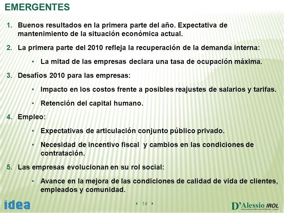 14 EMERGENTES 1.Buenos resultados en la primera parte del año. Expectativa de mantenimiento de la situación económica actual. 2.La primera parte del 2