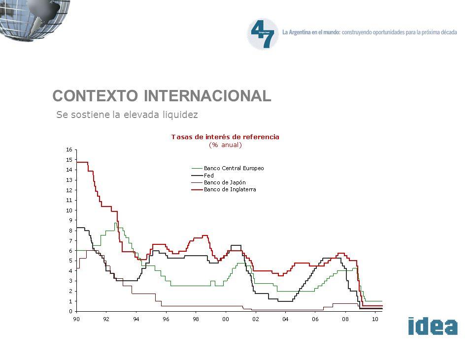 CONTEXTO INTERNACIONAL Se sostiene la elevada liquidez