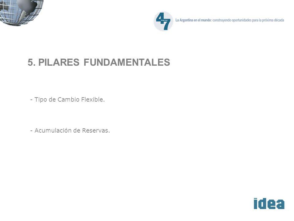 5. PILARES FUNDAMENTALES - Tipo de Cambio Flexible. - Acumulación de Reservas.