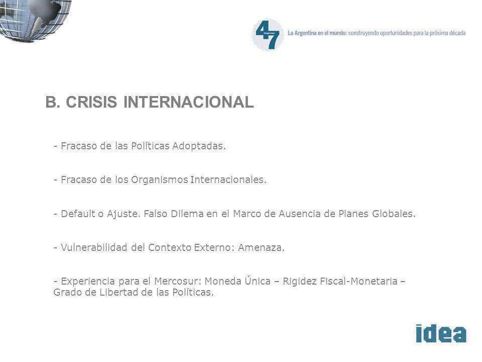 B. CRISIS INTERNACIONAL - Fracaso de las Políticas Adoptadas.