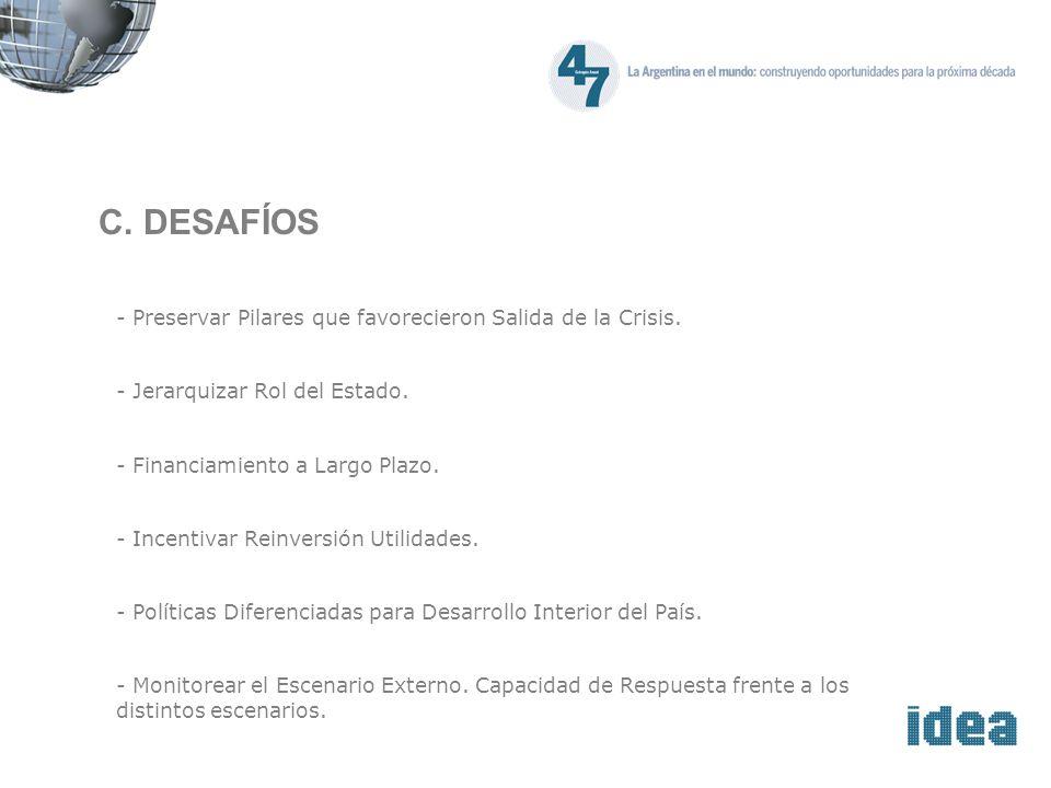 C. DESAFÍOS - Preservar Pilares que favorecieron Salida de la Crisis.