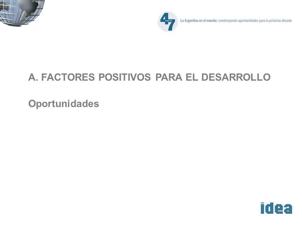 A. FACTORES POSITIVOS PARA EL DESARROLLO Oportunidades