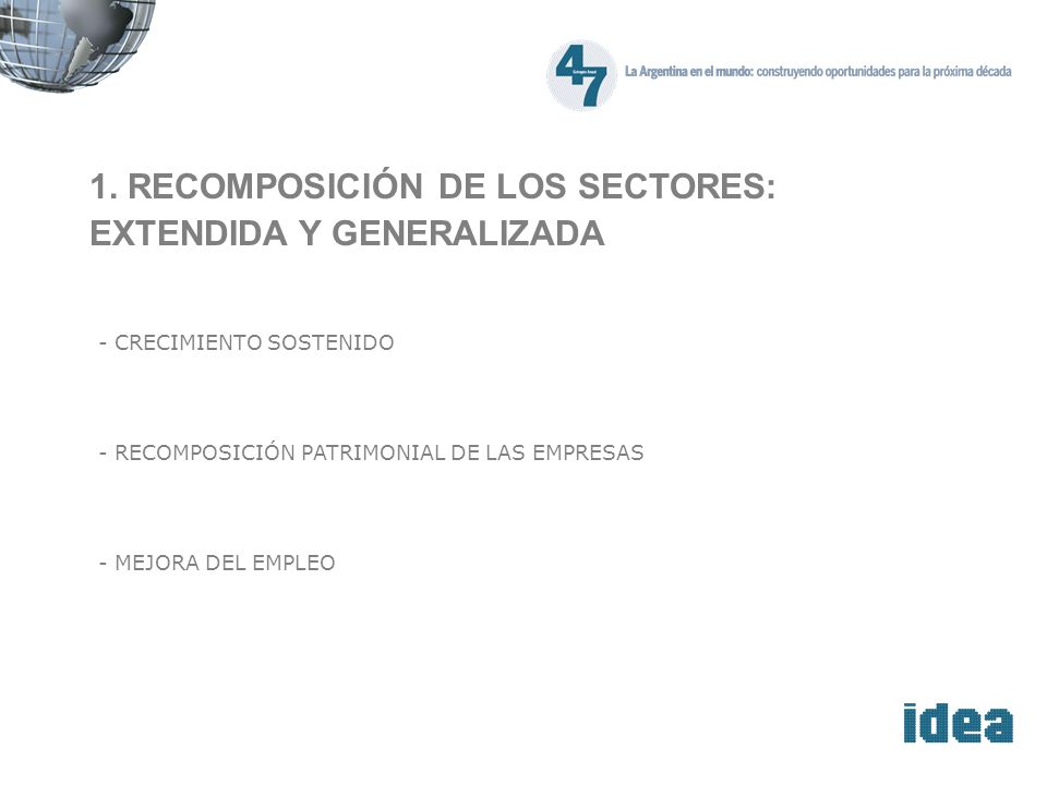 ACTIVIDAD Desempeño de mediano plazo comparado Crecimiento Promedio Crecimiento Promedio Am é rica Latina 2,9 4,1 Argentina2,36,5 Brasil2,84,1 Chile4,64,0 Colombia3,44,4 Ecuador3,04,2 M é jico2,62,1 Paraguay3,03,9 Per ú 3,26,4 Uruguay2,65,6 Venezuela2,04,9 1980-20102003-2010 Crecimiento en Am é rica Latina.