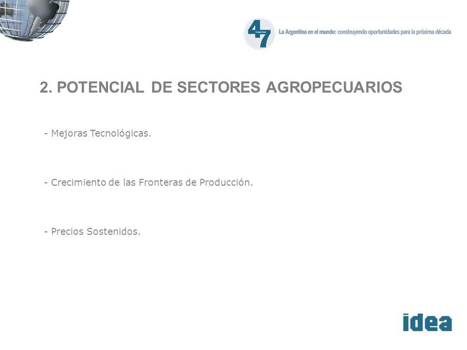 SECTOR AGRÍCOLA La superficie sembrada se mantiene en niveles muy significativos para la economía argentina.