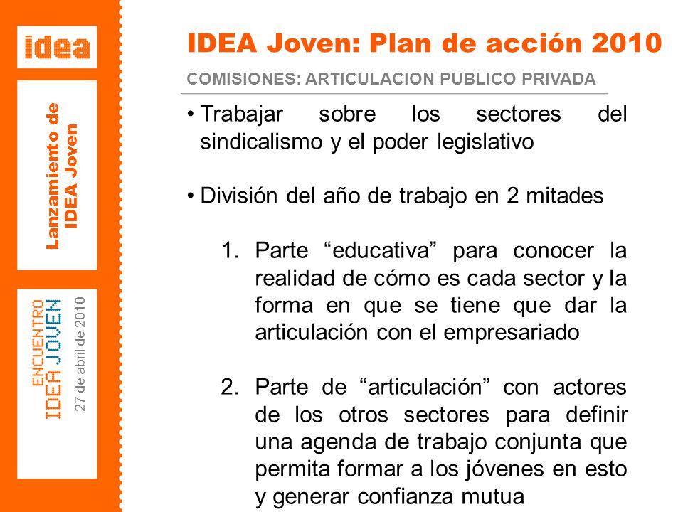 Lanzamiento de IDEA Joven 27 de abril de 2010 IDEA Joven: Plan de acción 2010 COMISIONES: ARTICULACION PUBLICO PRIVADA Trabajar sobre los sectores del sindicalismo y el poder legislativo División del año de trabajo en 2 mitades 1.Parte educativa para conocer la realidad de cómo es cada sector y la forma en que se tiene que dar la articulación con el empresariado 2.Parte de articulación con actores de los otros sectores para definir una agenda de trabajo conjunta que permita formar a los jóvenes en esto y generar confianza mutua