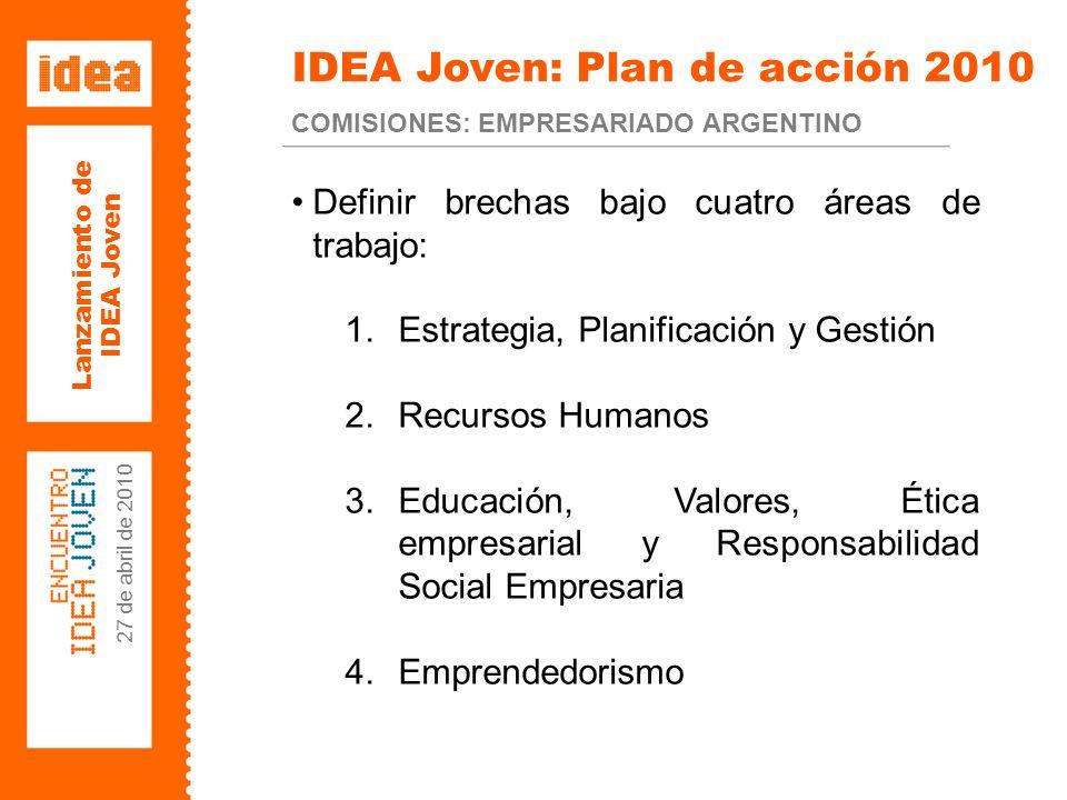 Lanzamiento de IDEA Joven 27 de abril de 2010 IDEA Joven: Plan de acción 2010 COMISIONES: EMPRESARIADO ARGENTINO Definir brechas bajo cuatro áreas de trabajo: 1.Estrategia, Planificación y Gestión 2.Recursos Humanos 3.Educación, Valores, Ética empresarial y Responsabilidad Social Empresaria 4.Emprendedorismo
