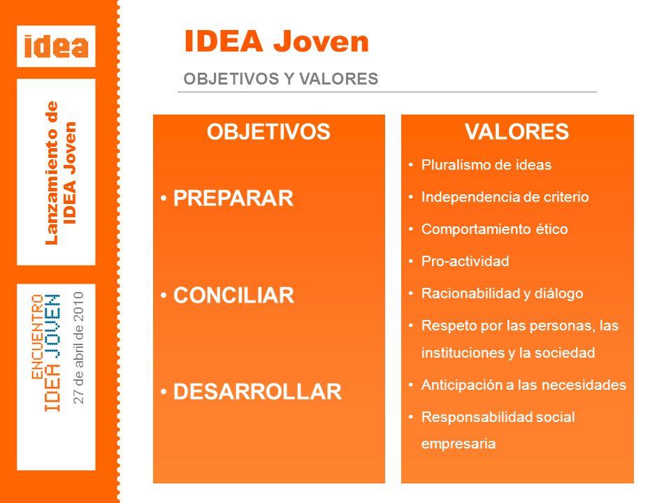 Lanzamiento de IDEA Joven 27 de abril de 2010 IDEA Joven: últimos 3 años COMISIONES DE TRABAJO Articulación Público - Privada Calidad Institucional Educación y Valores Empresariado Argentino