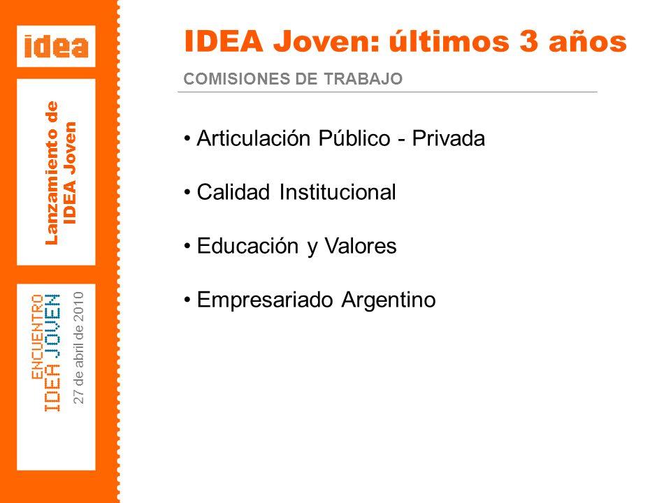 Lanzamiento de IDEA Joven 27 de abril de 2010 IDEA Joven: últimos 3 años ¿CÓMO NOS FUE.