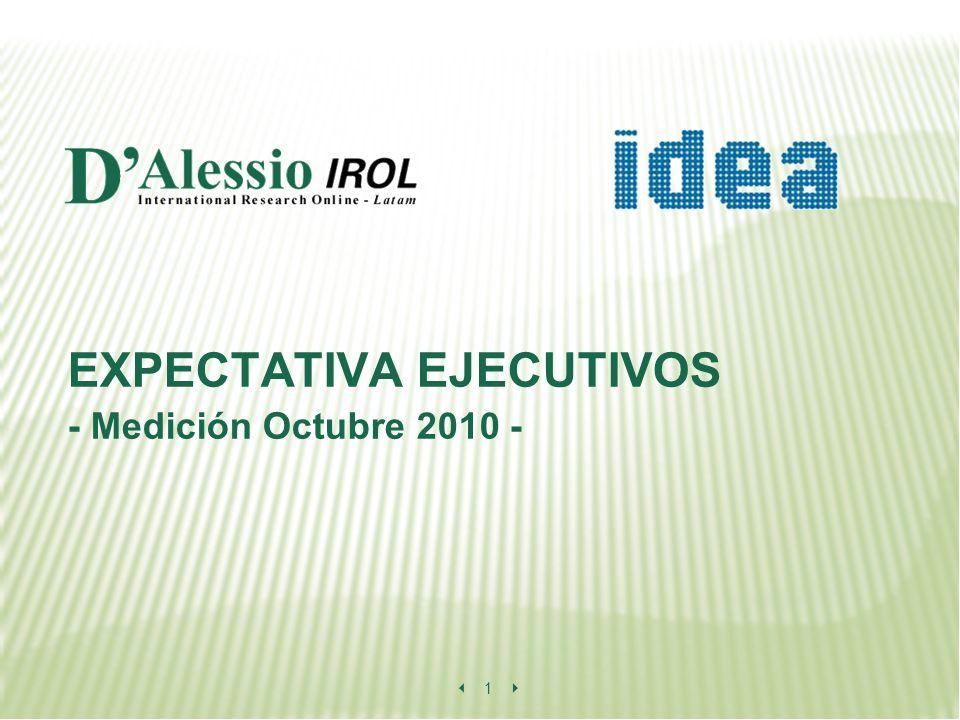 1 EXPECTATIVA EJECUTIVOS - Medición Octubre 2010 -