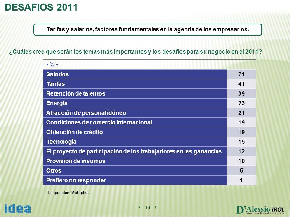 DESAFIOS 2011 ¿Cuáles cree que serán los temas más importantes y los desafíos para su negocio en el 2011.