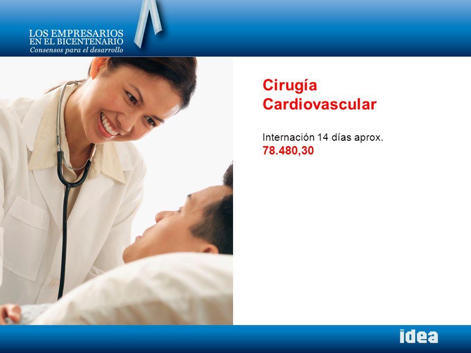Internación 14 días aprox. 78.480,30 Cirugía Cardiovascular