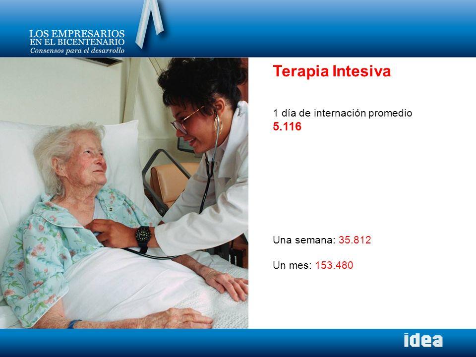 Terapia Intesiva 1 día de internación promedio 5.116 Una semana: 35.812 Un mes: 153.480