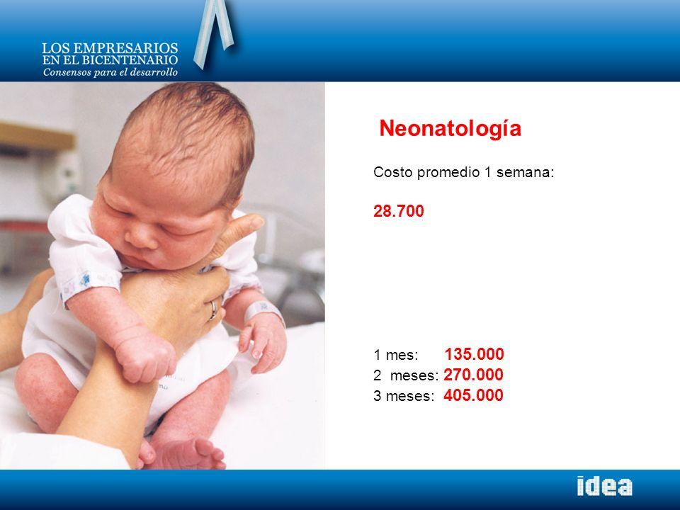 Neonatología Costo promedio 1 semana: 28.700 1 mes: 135.000 2 meses: 270.000 3 meses: 405.000