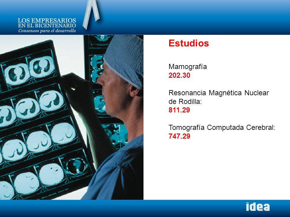 Estudios Mamografía 202.30 Resonancia Magnética Nuclear de Rodilla: 811.29 Tomografía Computada Cerebral: 747.29