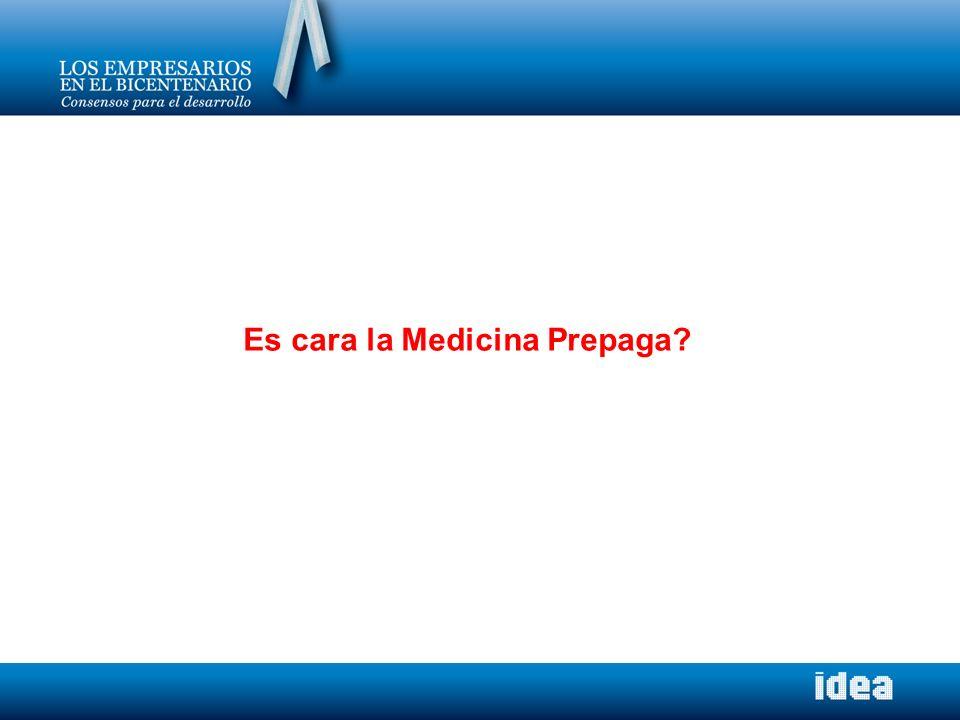 Es cara la Medicina Prepaga?