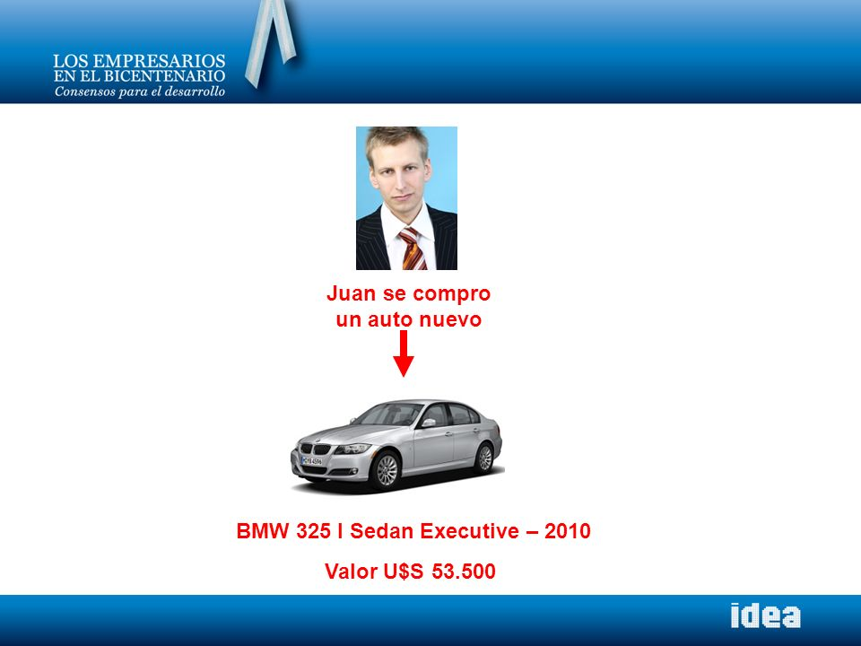 Juan se compro un auto nuevo Valor U$S 53.500 BMW 325 I Sedan Executive – 2010