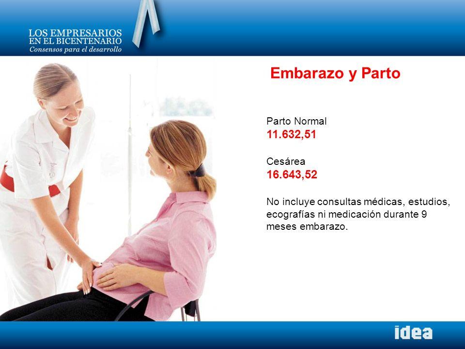 Embarazo y Parto Parto Normal 11.632,51 Cesárea 16.643,52 No incluye consultas médicas, estudios, ecografías ni medicación durante 9 meses embarazo.