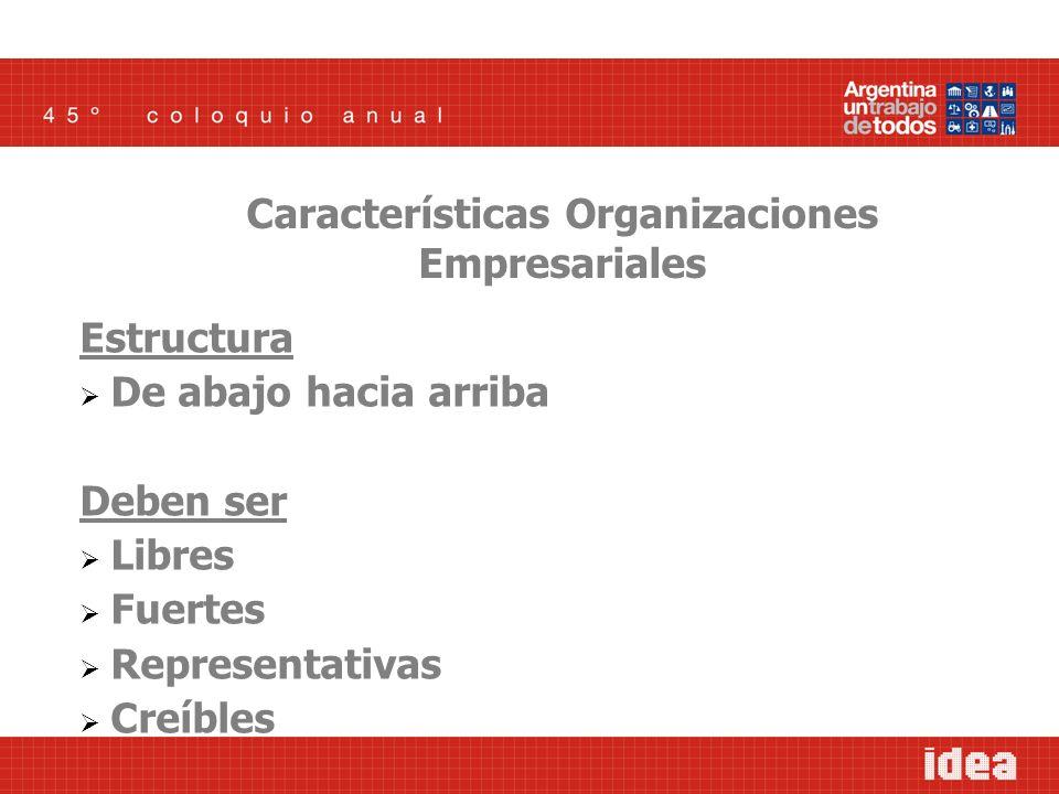 Estructura De abajo hacia arriba Deben ser Libres Fuertes Representativas Creíbles Características Organizaciones Empresariales