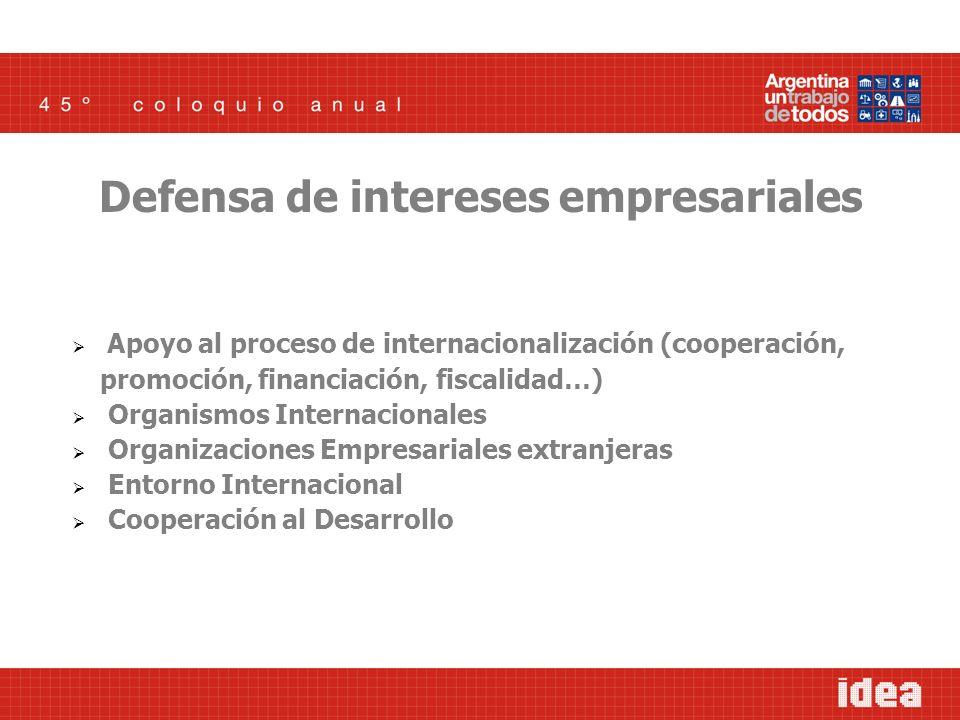Apoyo al proceso de internacionalización (cooperación, promoción, financiación, fiscalidad…) Organismos Internacionales Organizaciones Empresariales extranjeras Entorno Internacional Cooperación al Desarrollo Defensa de intereses empresariales
