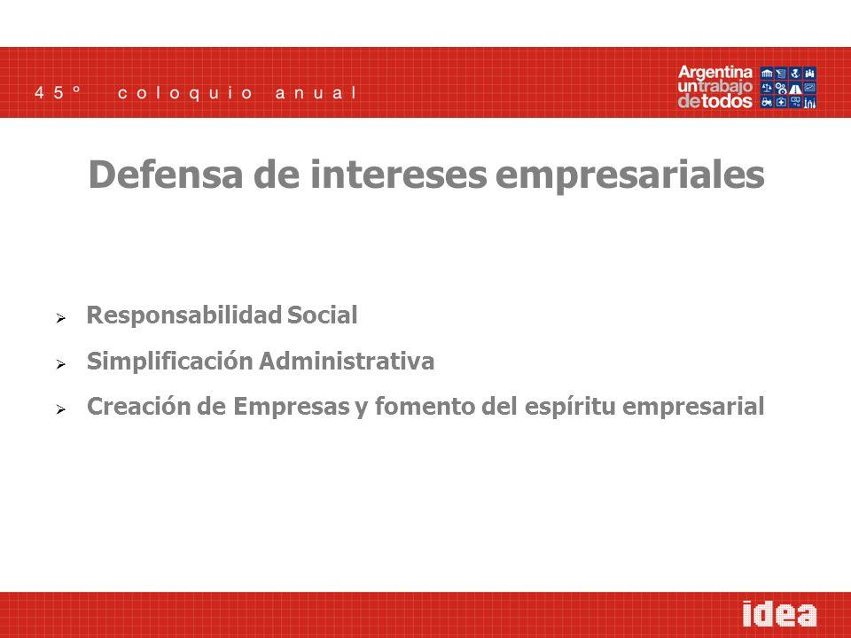 Responsabilidad Social Simplificación Administrativa Creación de Empresas y fomento del espíritu empresarial Defensa de intereses empresariales