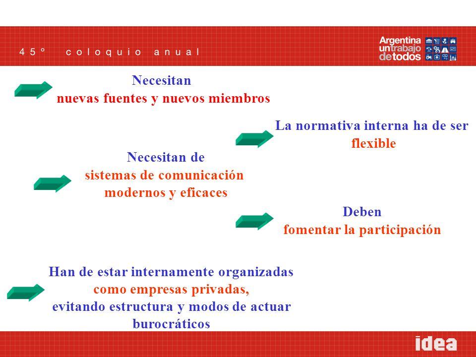 Necesitan nuevas fuentes y nuevos miembros La normativa interna ha de ser flexible Necesitan de sistemas de comunicación modernos y eficaces Deben fomentar la participación Han de estar internamente organizadas como empresas privadas, evitando estructura y modos de actuar burocráticos