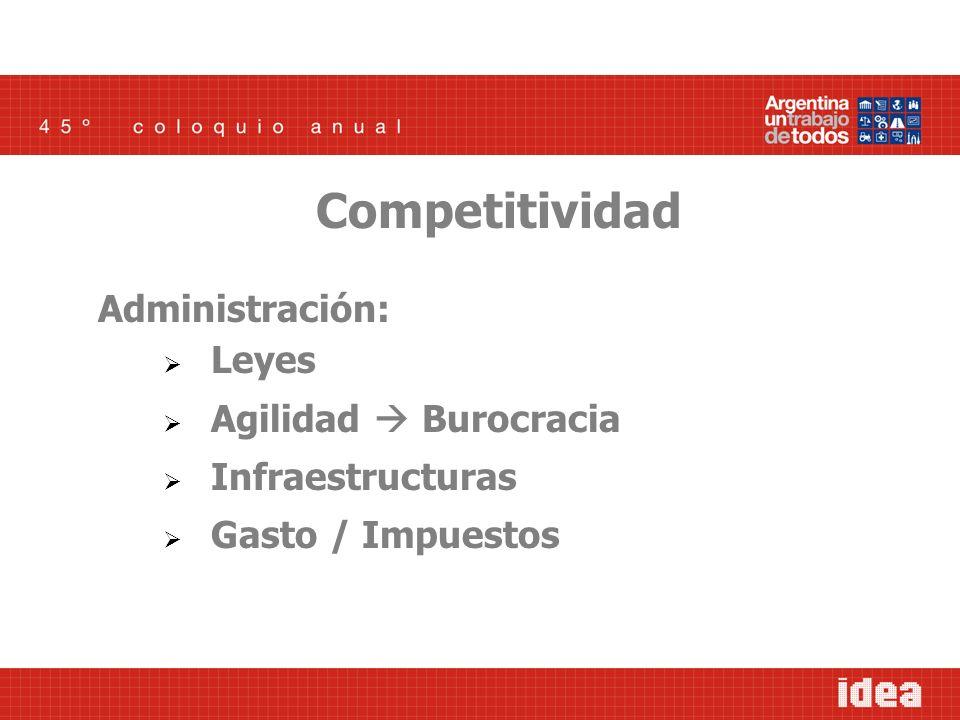 Sociedad Reconocimiento a la labor empresarial Competitividad