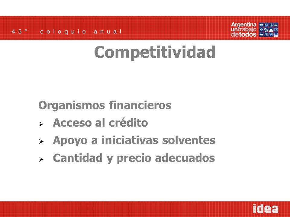Organismos financieros Acceso al crédito Apoyo a iniciativas solventes Cantidad y precio adecuados Competitividad